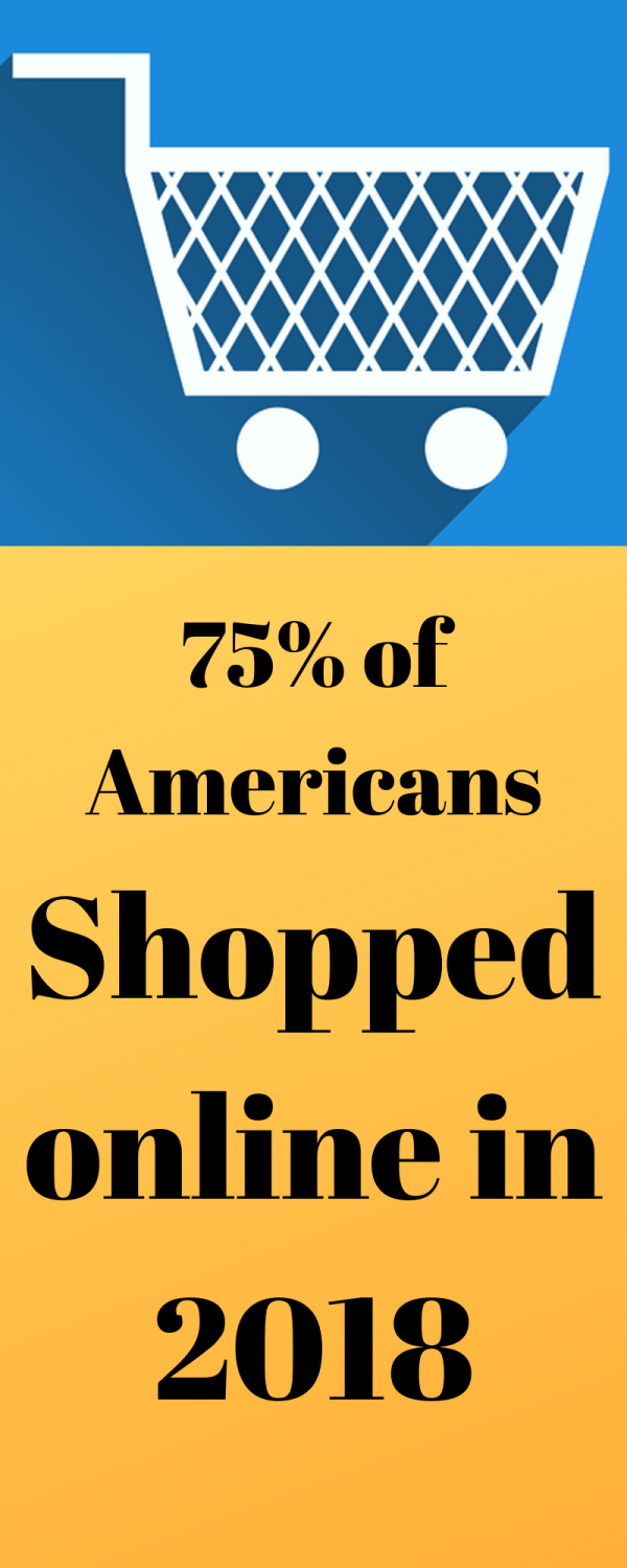 Online shopping graphic