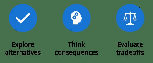 Exploring alternatives in decision-making