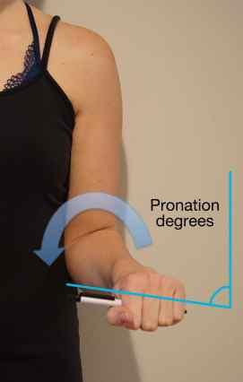 pronation-degrees