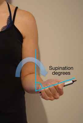 supination-degrees