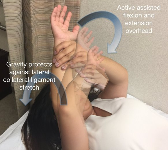 Active assisted overhead motion