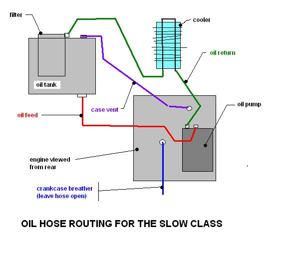 Ironhead Wiring Harness Diy Shovelhead Us
