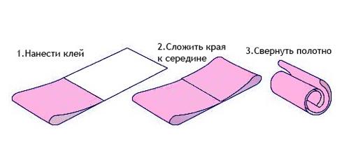 как клеить виниловые обои на бумажной основе, надо мазать стену или нет