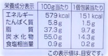 ぼんち ピーナツあげ 分包パック 懐かしいお菓子 2020 japanese-nostalgia-snacks-bonchi-peanuts-rice-crackers-2020