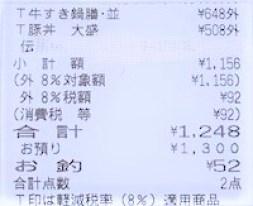 吉野家 牛すき鍋膳 並盛 お弁当 テイクアウト 2020 japanese-fast-food-yoshinoya-gyusuki-nabezen-bento-sukiyaki-beef-to-go-2020