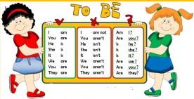 Formas del verbo TO BE