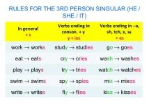 Añadir -s o -es al verbo