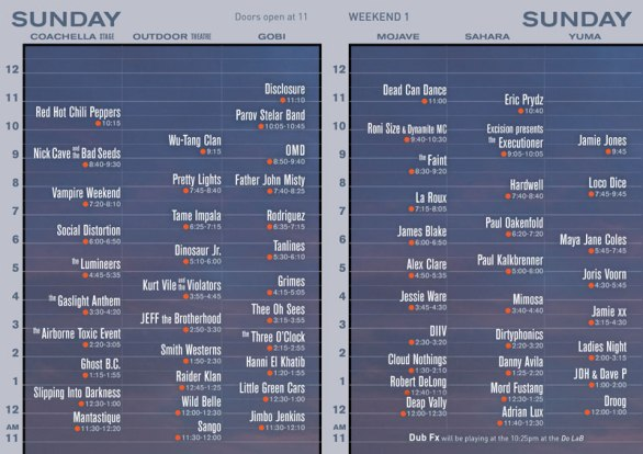 Sunday Set Times