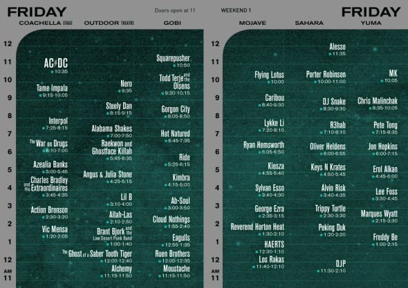 2015 Coachella - Friday set times