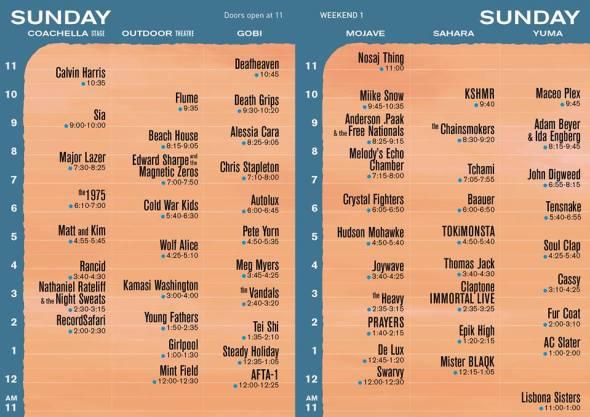 Coachella 2016 - Sunday set times