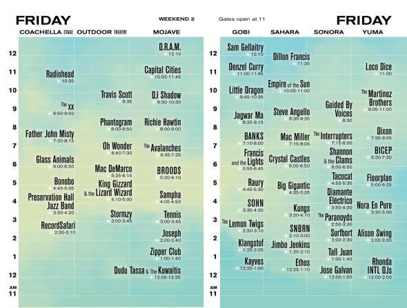 Coachella 2017 - Friday set times