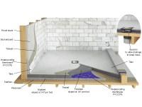 Installation - Shower Grate Shop Inc.