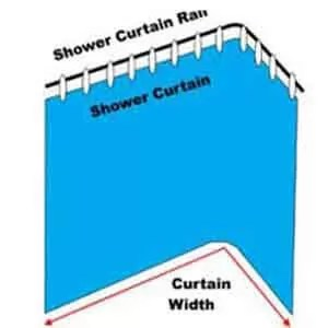 how to measure for a shower curtain