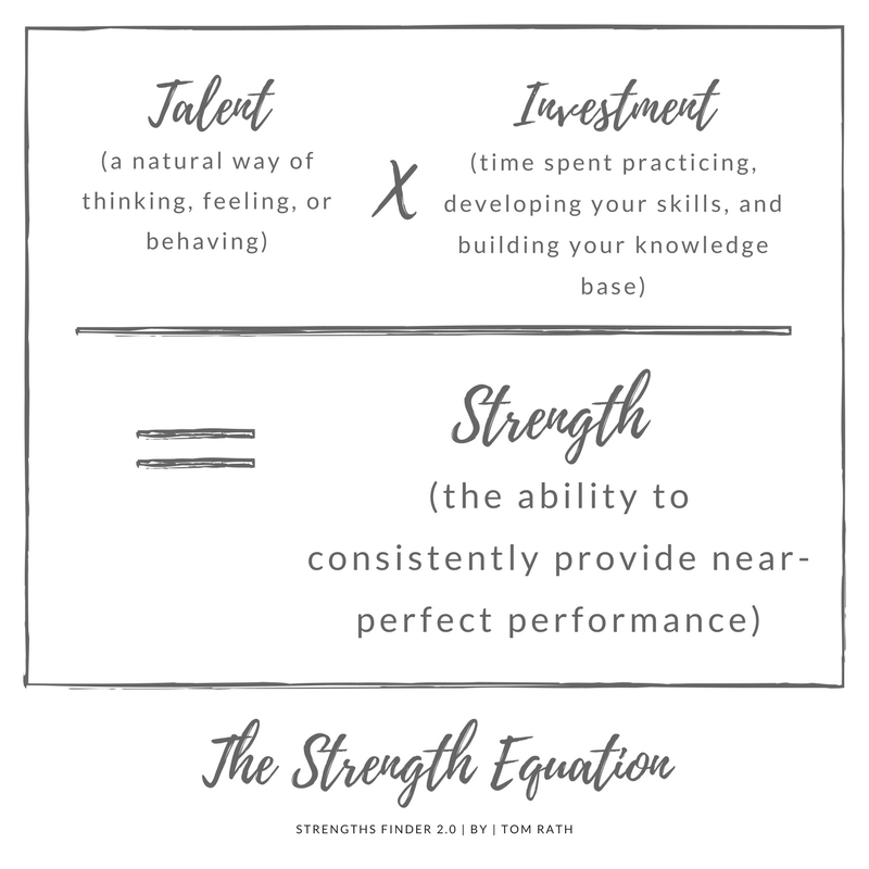 How to learn your Strengths, Stop focusing on your