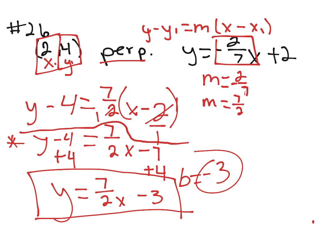 Algebra 2a Linear Equation Worksheet