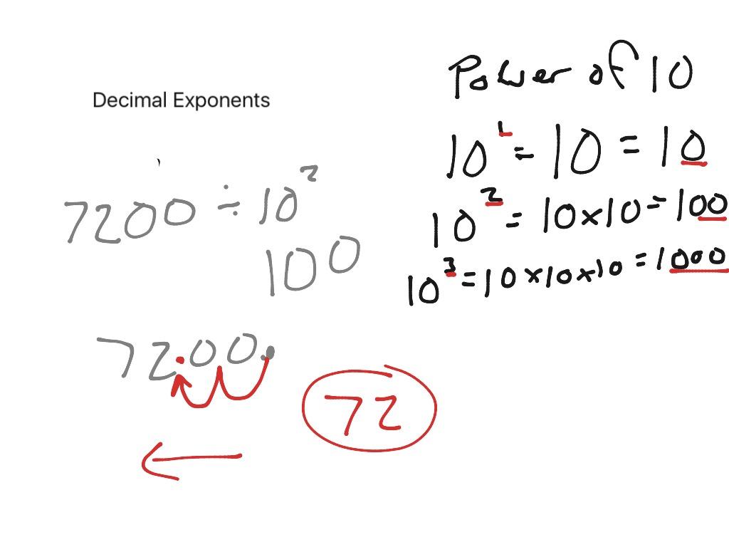 Decimal Exponents