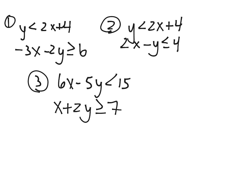 Linear Inequalities Systems Of Inequalities