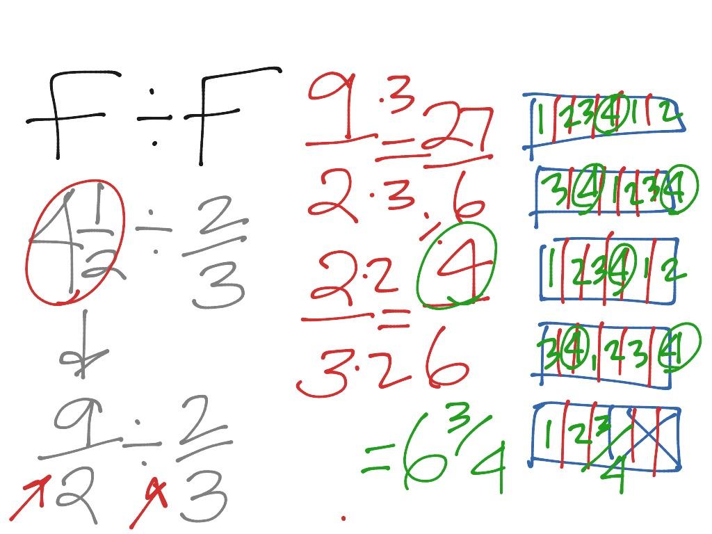 Dividing Using Visual Models