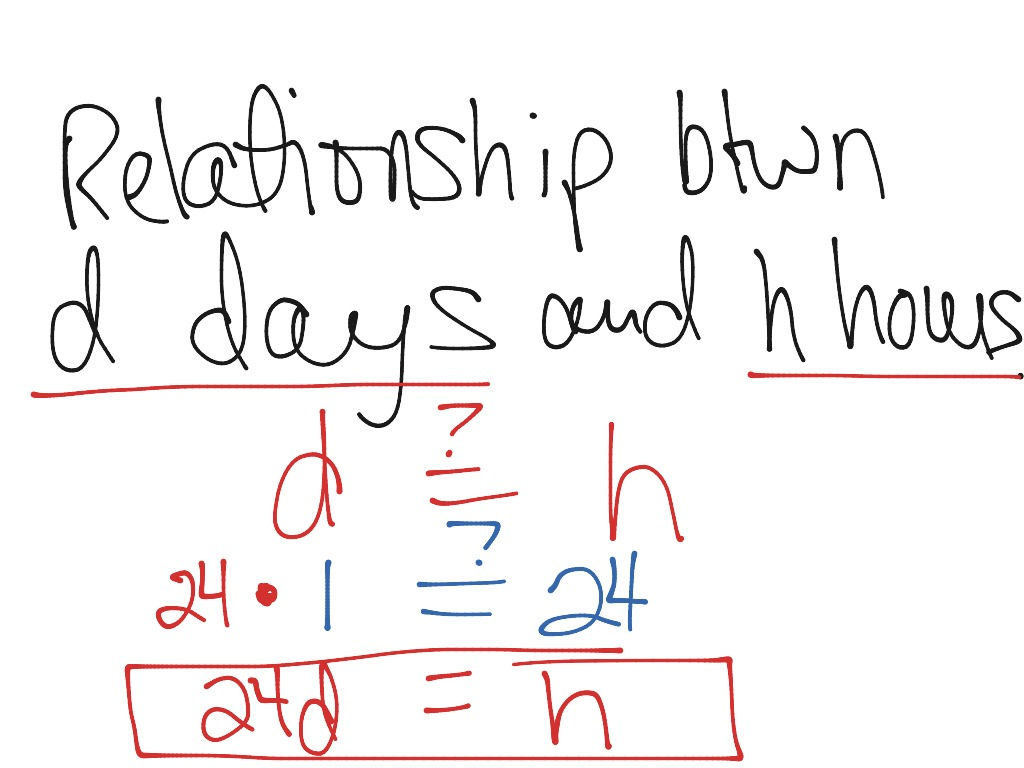 Writing Linear Equations From Word Problems 1