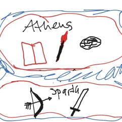 Athens And Sparta Venn Diagram Switch Wire Showme Compare Contrast Essay