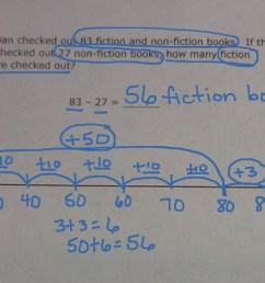 Number Line Subtraction   Math [ 768 x 1024 Pixel ]