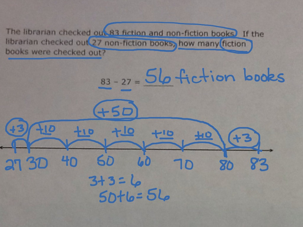 hight resolution of Number Line Subtraction   Math