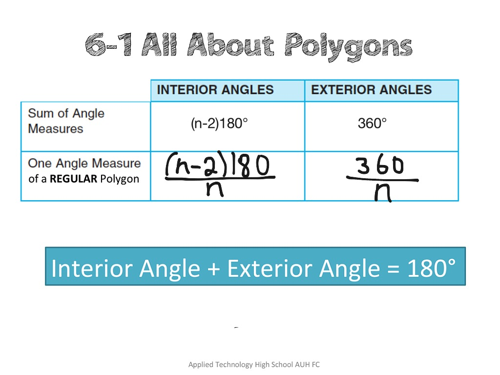 How To Find Interior Angles Of A Polygon Formula