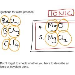 Sodium Chloride Dot Diagram With Visio 2013 Erd Showme Acetic Acid And Cross