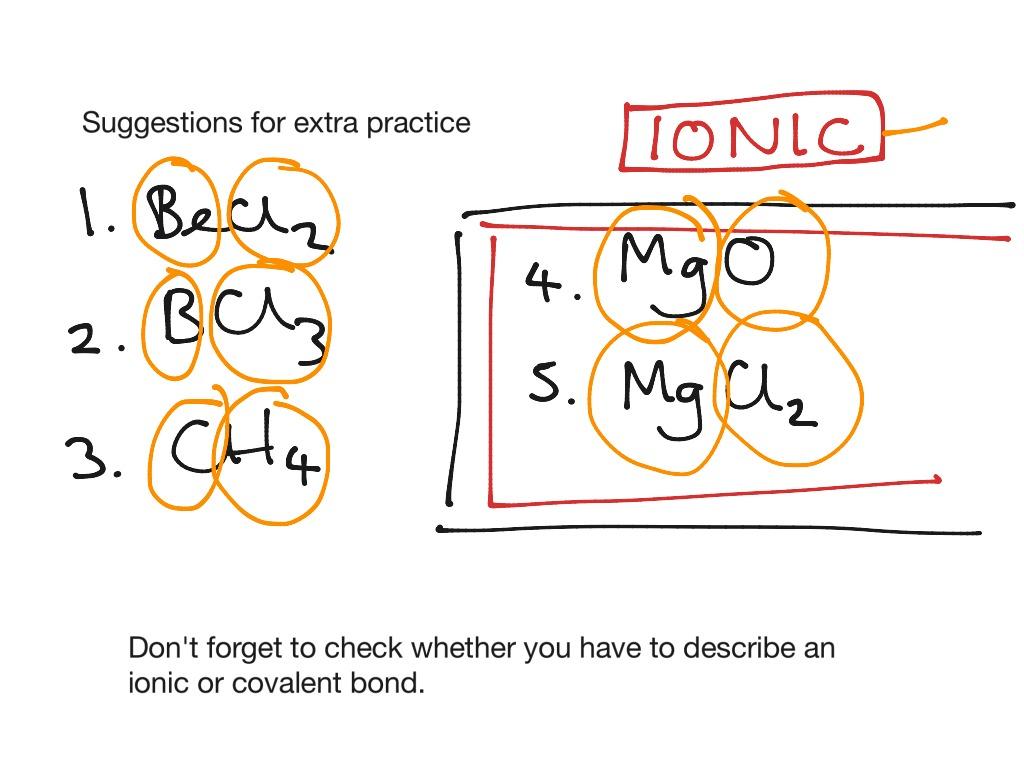 ionic bond dot diagram sankey for engine showme acetic acid and cross