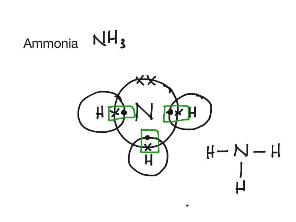 medium resolution of showme ethanol dot and cross diagram dot and cross diagram of h2o2
