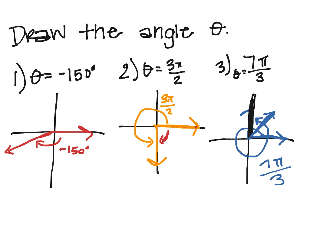 Angles In Standard Form And Their Measures In Degrees And