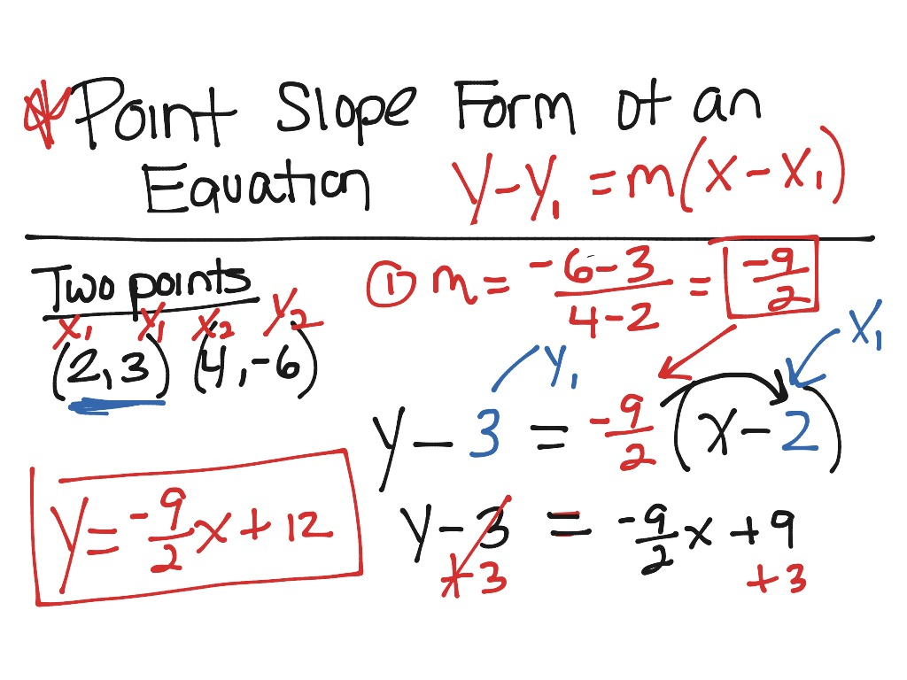 Point Slope Form Of A Line
