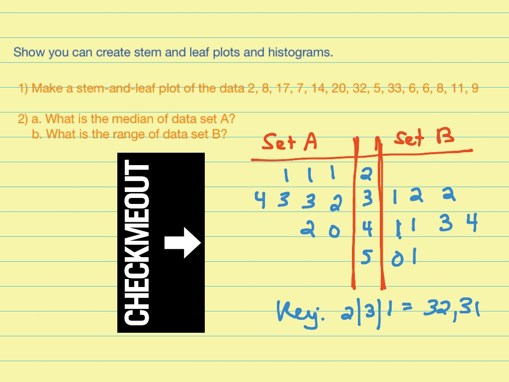 how do you a stem and leaf diagram pc keyboard wiring interpret plots histograms math