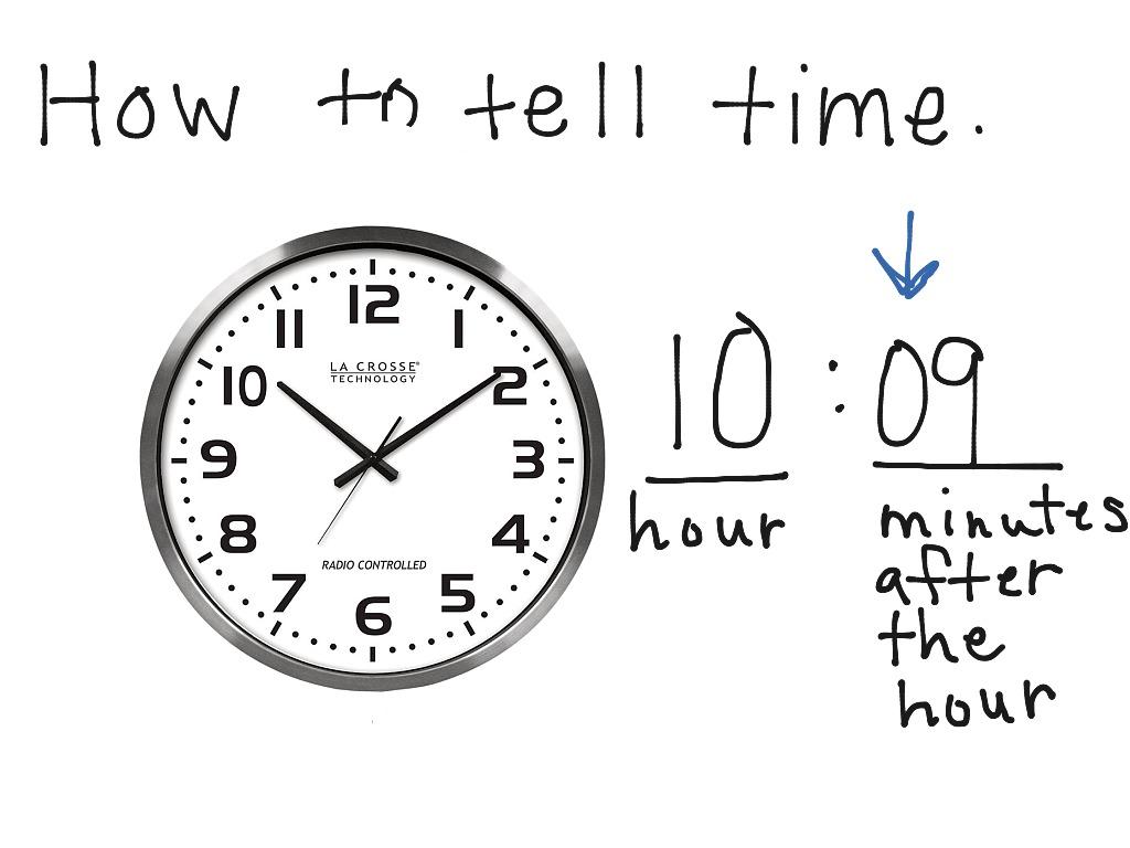 Telling Time On Anog Clock