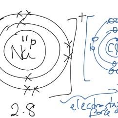 Sodium Chloride Dot Diagram Ac Compressor Wiring Showme Acetic Acid And Cross