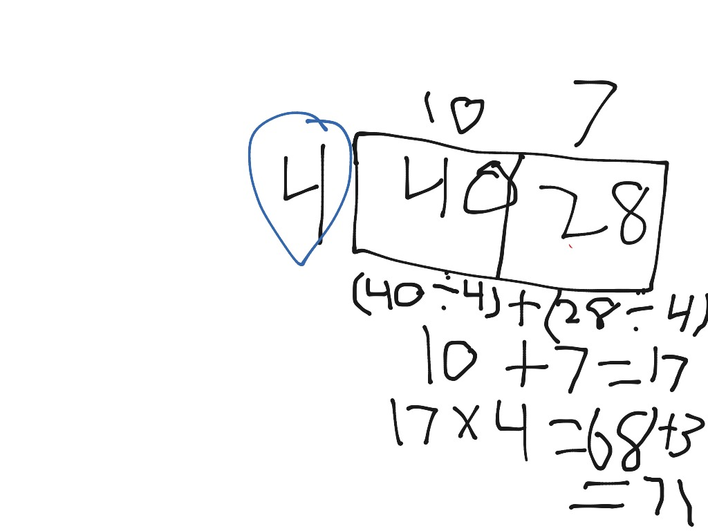 Distributive Property Long Division And Area Model