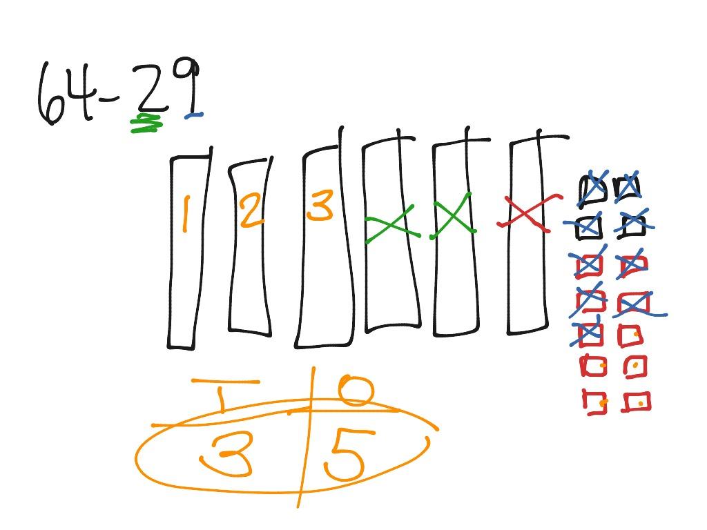 Subtraction With Base Ten Blocks