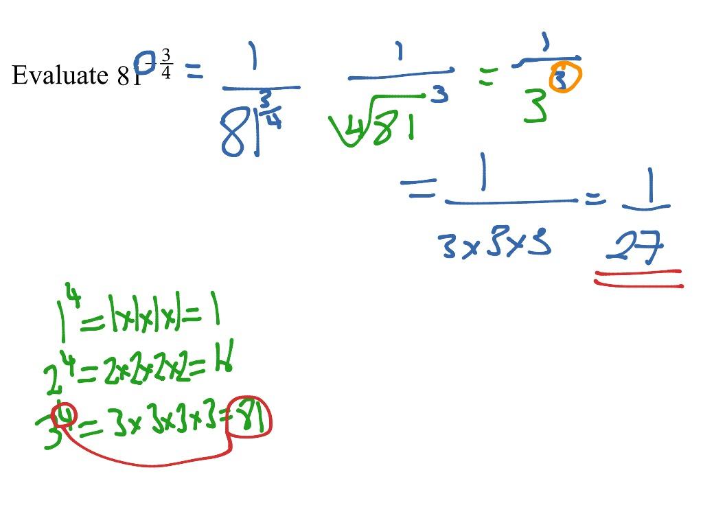 Negative Fractional Index Question
