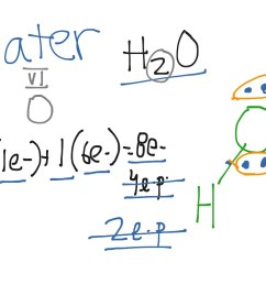 water h2o lewis dot structure science chemistry lewis dot sf6 lewis dot lewis dot diagram for h2o [ 1024 x 768 Pixel ]