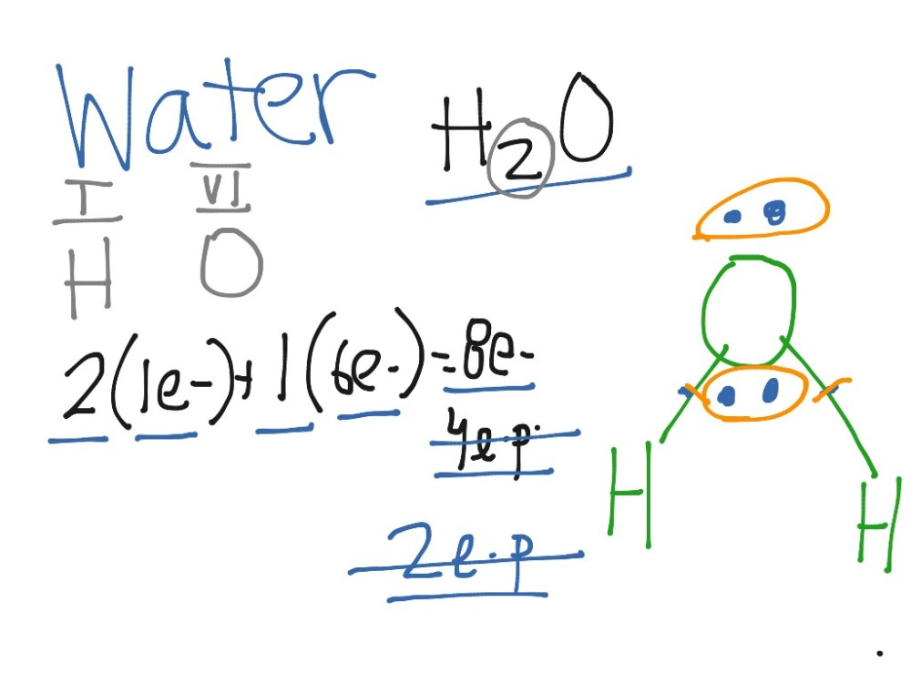 medium resolution of water h2o lewis dot structure science chemistry lewis dot sf6 lewis dot lewis dot diagram for h2o