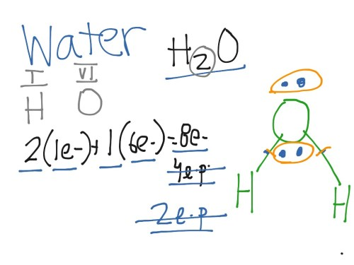 small resolution of water h2o lewis dot structure science chemistry lewis dot sf6 lewis dot lewis dot diagram for h2o