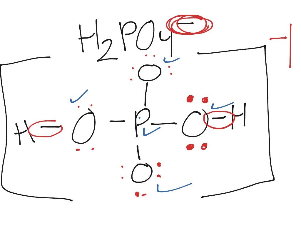 Lesson 2 Lewis Dot Structure