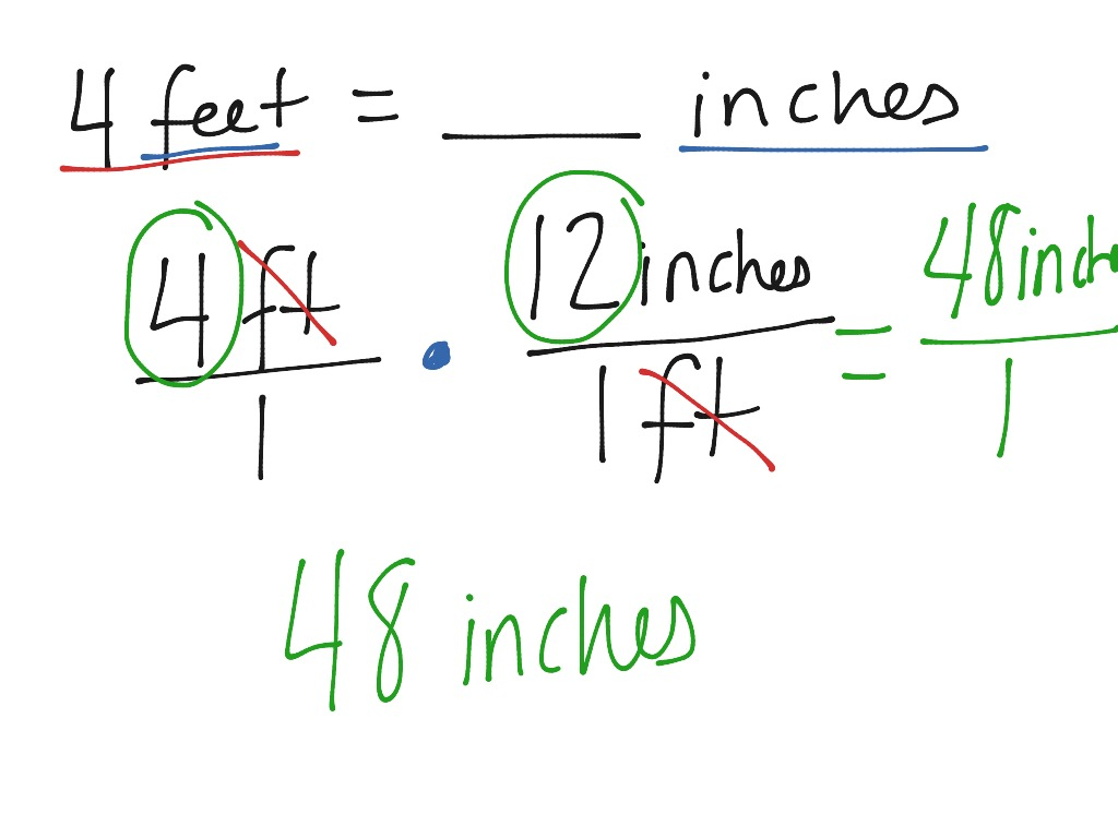hight resolution of Converting units of measure   Math