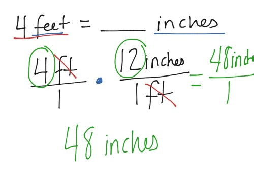 small resolution of Converting units of measure   Math