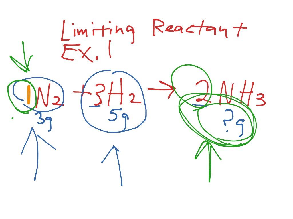 Limiting Reactant Ex 1