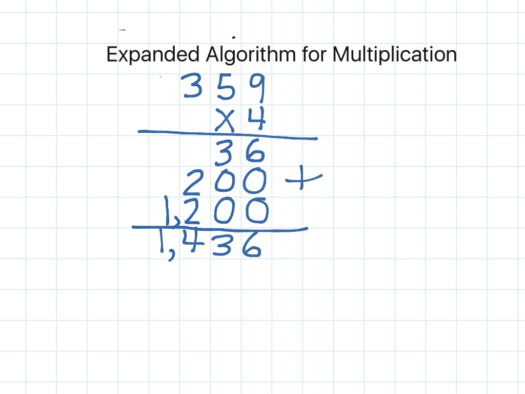 Using The Expanded Algorithm For Multiplication