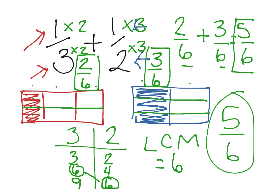 Adding Fractions 5th Grade