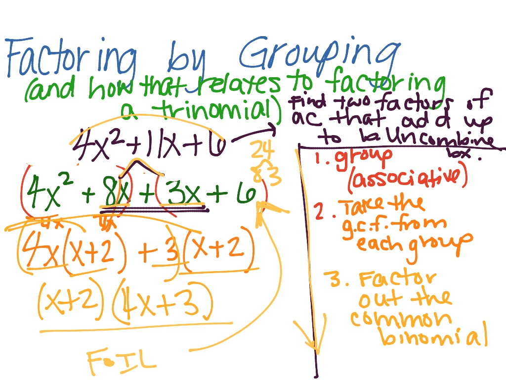 Factoring Trinomials By Grouping