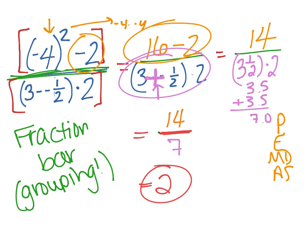 Order Of Operations With Substitution