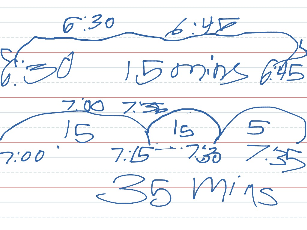 Elapsed Time On Number Line And T Chart